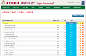 Product Listing based on Categories